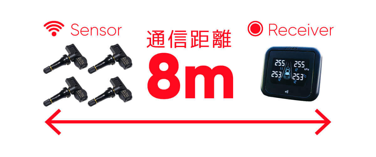 AirSafe_検出可能8M_in